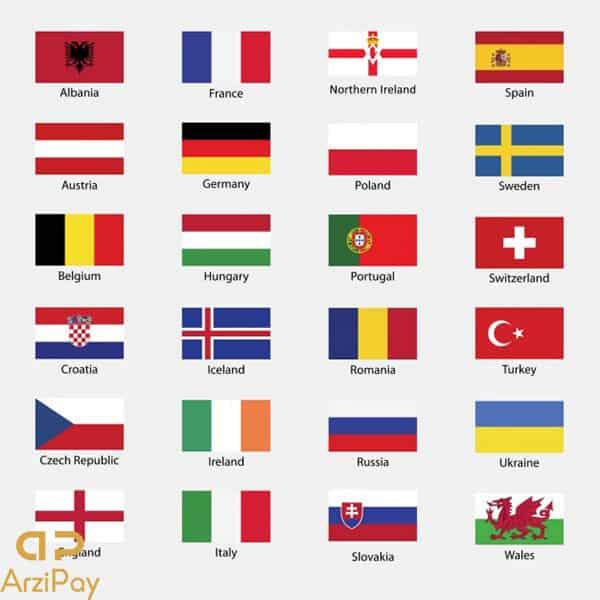 کشور هایی که مانی گرام با آن ها کار میکند