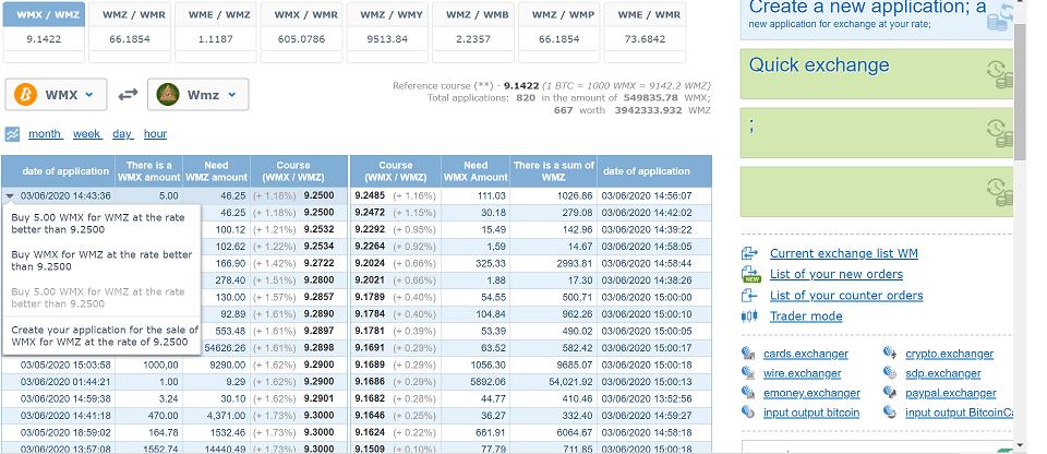 استفاده از سایت wm.exchanger.ru